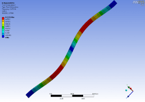 Modal analysis of a steel bridge beam.